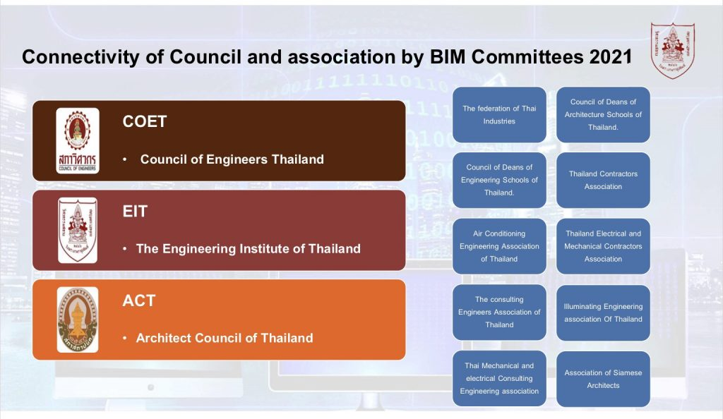 BIM Committees